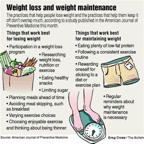 weight loss maintainance picture 1