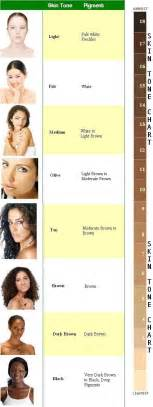 pictures of skin color picture 9