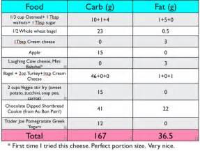 diet 7.0 online picture 5
