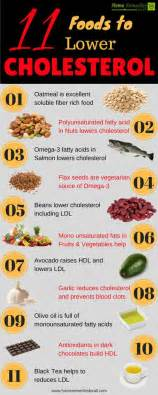 How to reduce your cholesterol picture 1