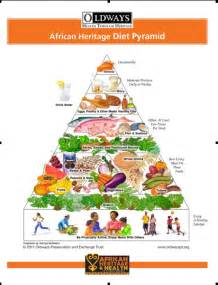 african american diet abd gout picture 15