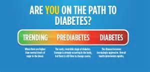 diabetics diet picture 2