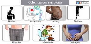 what are symptoms of colon cancer picture 10