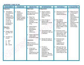 free business plans for home nursing care picture 2