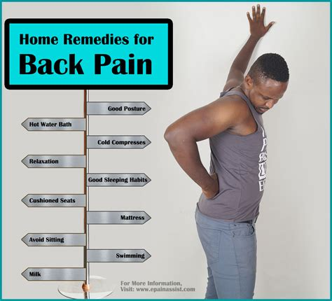 pain relief for back ache picture 2