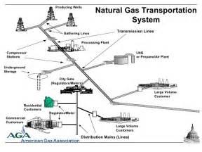 gas urgency el picture 9
