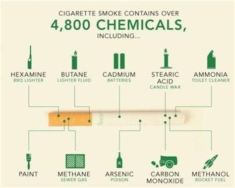 contents of cigarette smoke picture 5