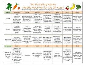 diabetic diet menus picture 10