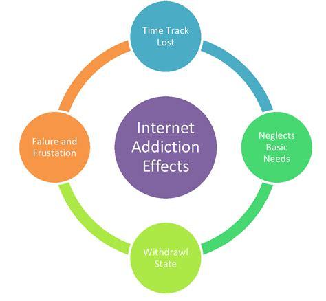addictions aging alternative medicine beauty disease picture 7
