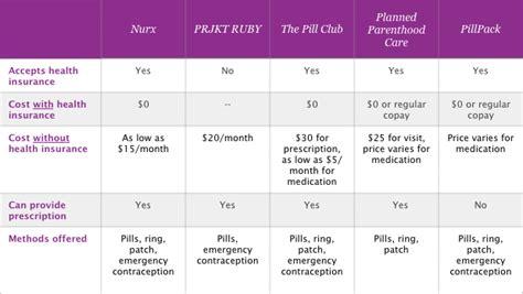 controlling prescription drug costs picture 14
