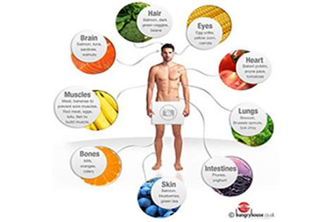the 3 hour diet picture 15