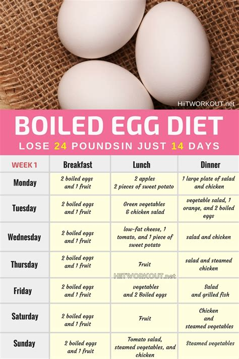 best diet to lose weight that works picture 1