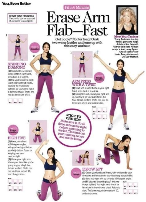 gain lean weight while lifting picture 14