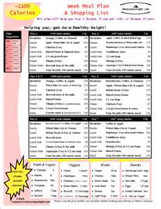 free lists of foods for easy weight loss picture 5