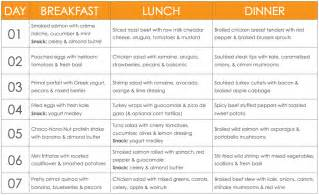safe weight loss diet picture 9