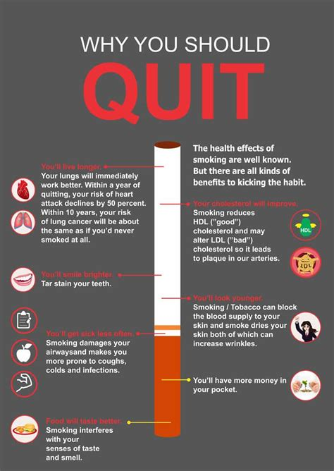 tuberculosis and not quit smoking picture 2