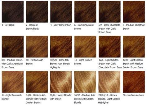 comparison color chart wella koleston picture 10