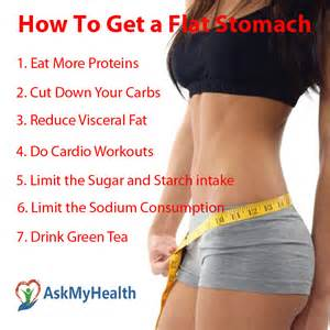 fast diet for the tummy picture 6