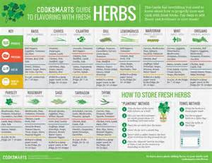 how to keep a herbal database picture 3