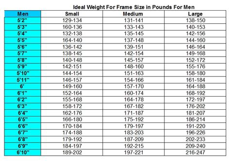 anorexic weight loss range picture 3
