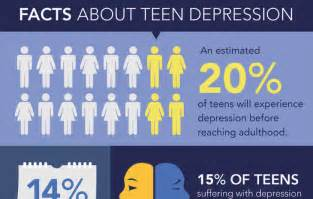 fun facts about depressants picture 3