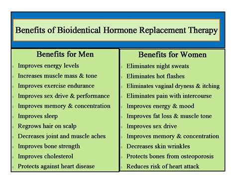 bioidentical hormone therapy picture 3