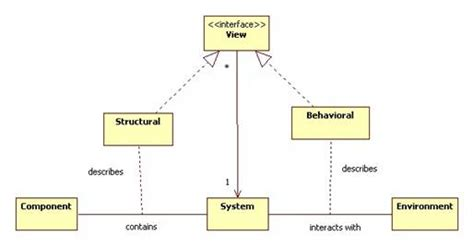 major components of the psychological aspect of aging picture 4