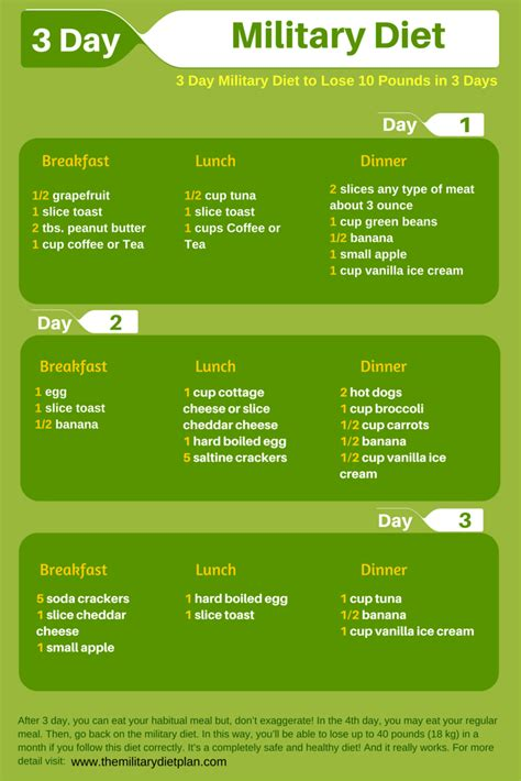 diet you lose in 3 days picture 10