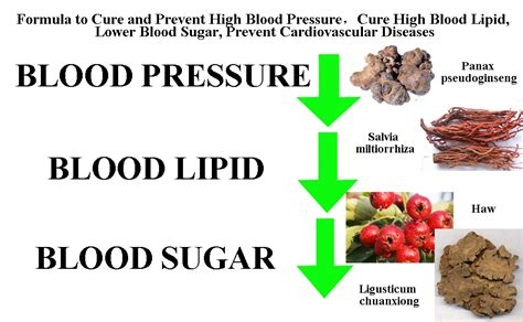 How to get off high blood pressure medicine picture 3
