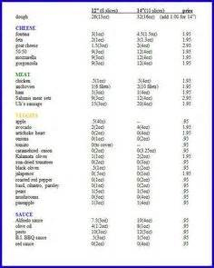 l d weight loss zone weight watcher points picture 11