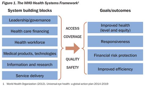 community health systems professional services picture 13
