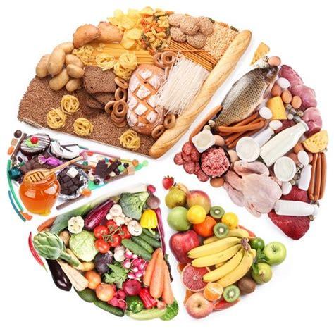 diet espanol picture 5