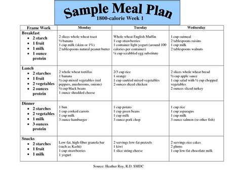 5 day diabetic menu picture 11