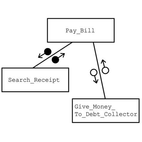 accounts receivable aging understanding its mechanics bank picture 3