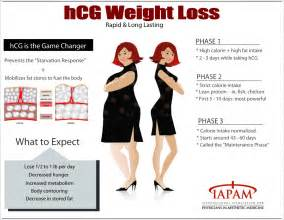 weight training and fat loss picture 13