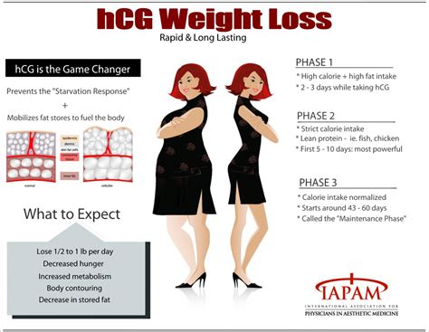 weight loss with picture 15