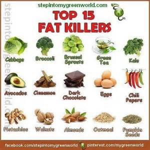 natural vitamins to fight belly fat picture 10