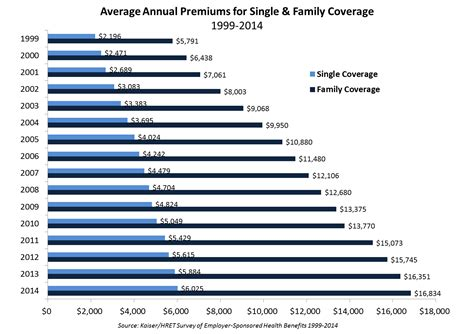 employer costs responsibilities health care picture 7