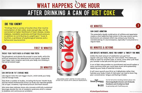 can you drink diet soda when your fasting picture 1
