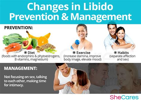 what does libido means picture 14