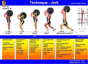 muscle energy techniques init picture 14