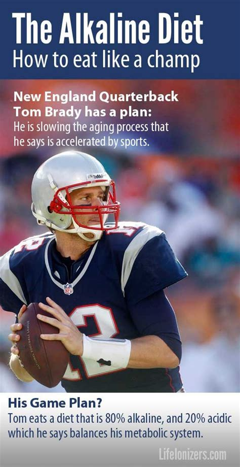 tom brady's nutritional supplements picture 2