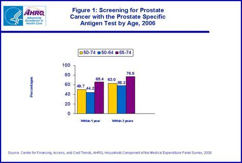 prostate 2006 picture 10
