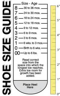 size and aging picture 17