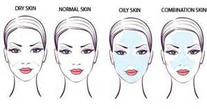 makeup for types of skin picture 3