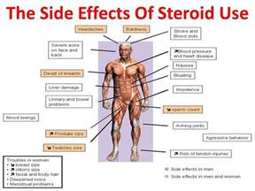 side effects of testosterone therapy cream picture 3