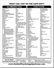diet directory picture 15