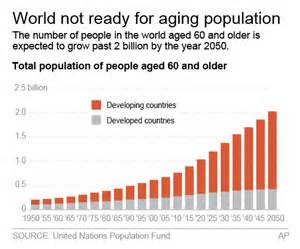 aging population article picture 1