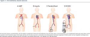Articles on high blood pressure picture 18