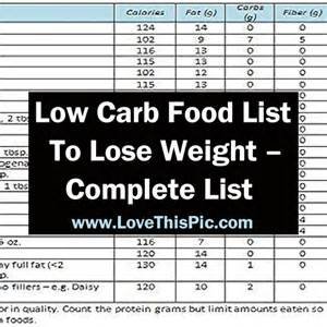 list foods to help loss weight picture 7